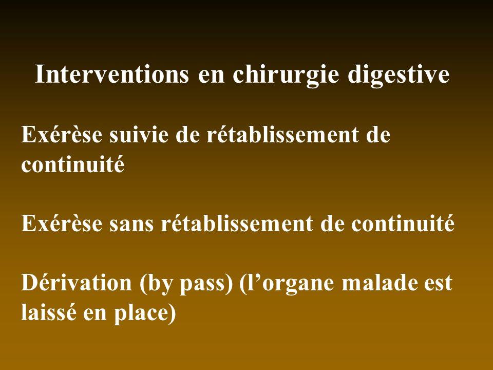 Interventions en chirurgie digestive Exérèse suivie de rétablissement de continuité Exérèse sans rétablissement de continuité Dérivation (by pass) (lo