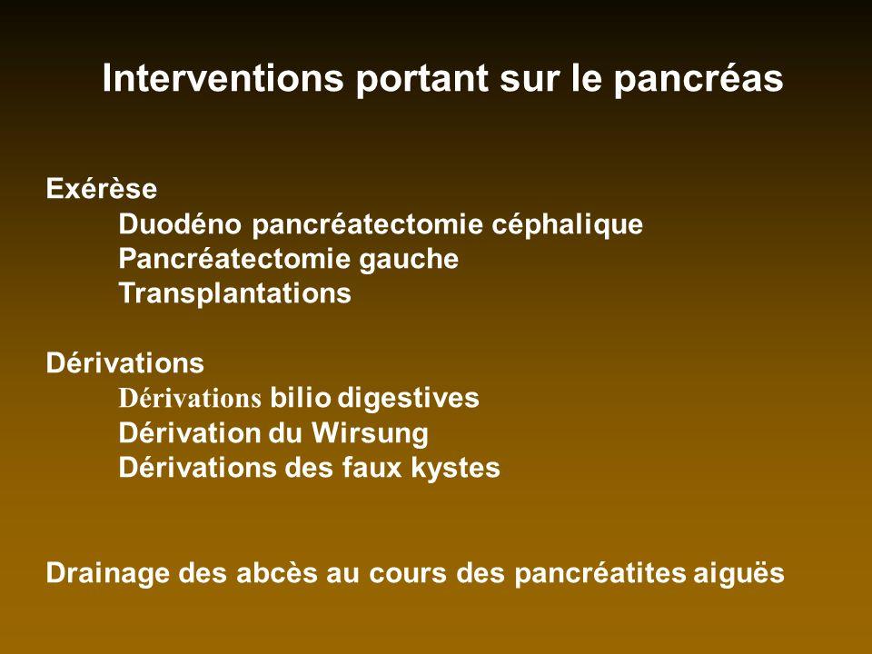 Interventions portant sur le pancréas Exérèse Duodéno pancréatectomie céphalique Pancréatectomie gauche Transplantations Dérivations Dérivations bilio