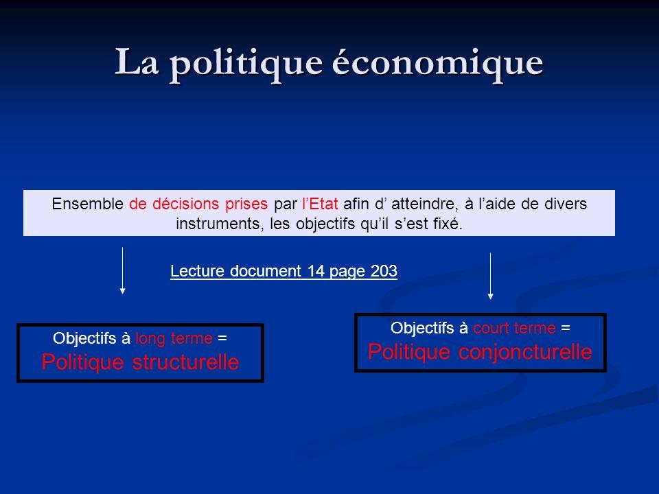 La politique économique Ensemble de décisions prises par lEtat afin d atteindre, à laide de divers instruments, les objectifs quil sest fixé. Objectif