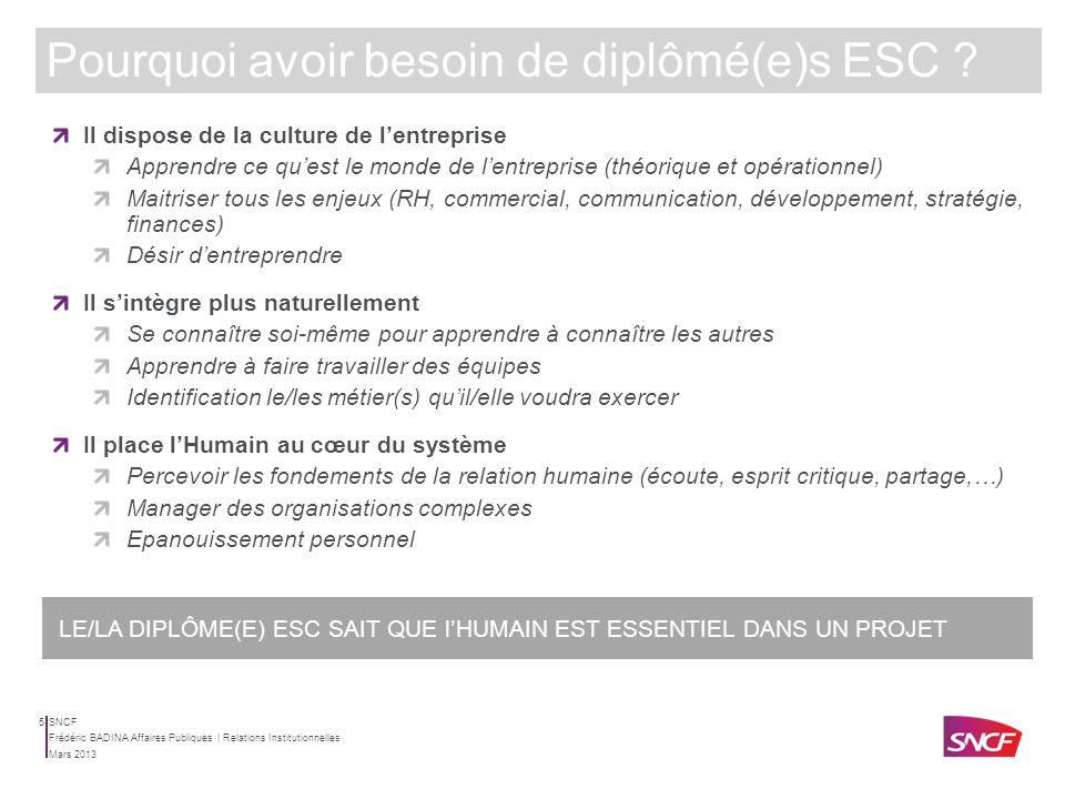 SNCF Mars 2013 Frédéric BADINA Affaires Publiques | Relations Institutionnelles 4 Ouverture sur le monde Comprendre comment fonctionne son environneme