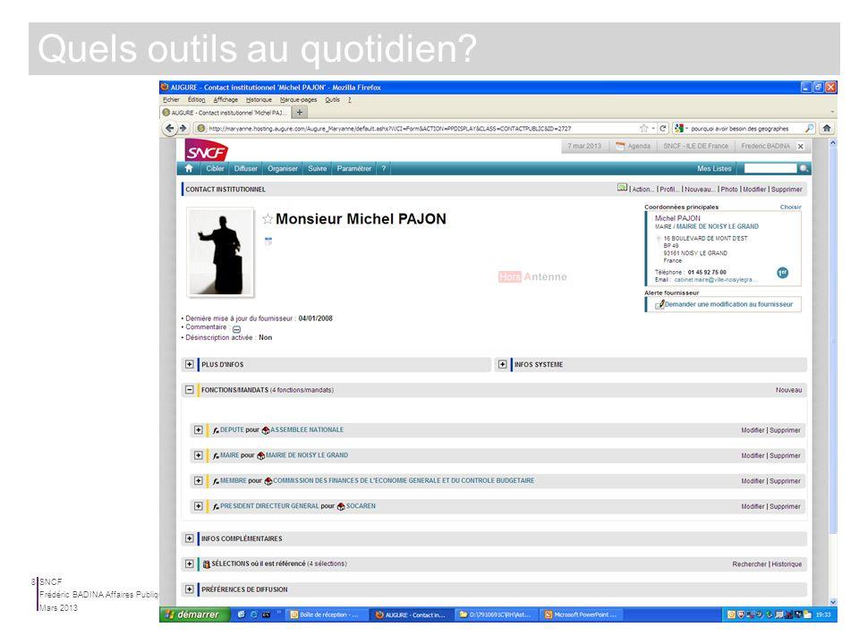 SNCF Mars 2013 Frédéric BADINA Affaires Publiques | Relations Institutionnelles 7 Construction dun réseau Identifier les acteurs sur un territoire Bât