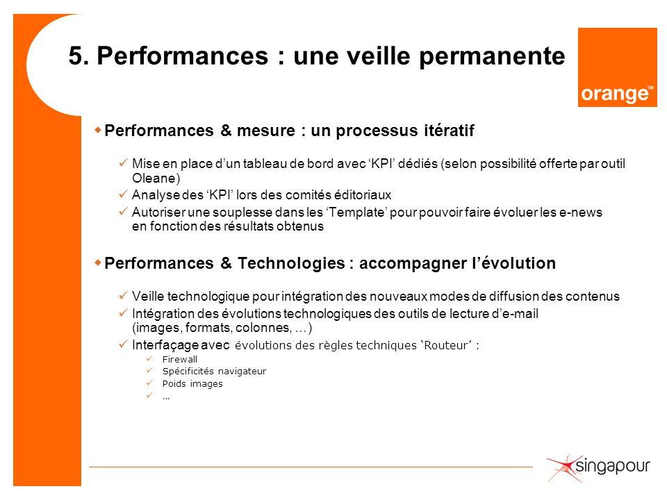 5. Performances : une veille permanente wPerformances & mesure : un processus itératif Mise en place dun tableau de bord avec KPI dédiés (selon possib