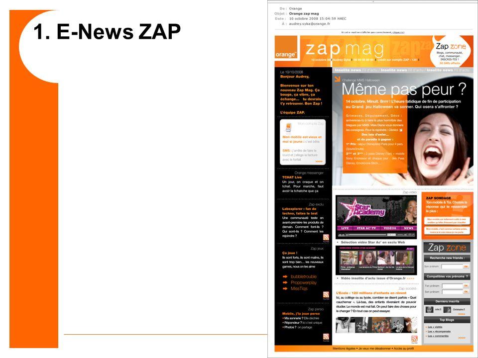 1. E-News ZAP