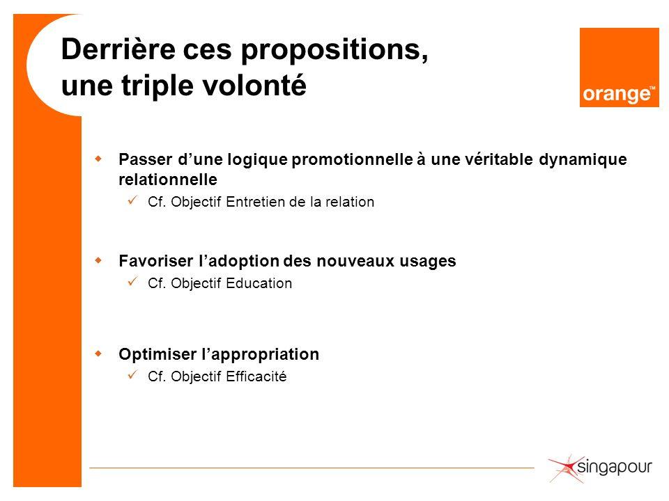 Derrière ces propositions, une triple volonté wPasser dune logique promotionnelle à une véritable dynamique relationnelle Cf.