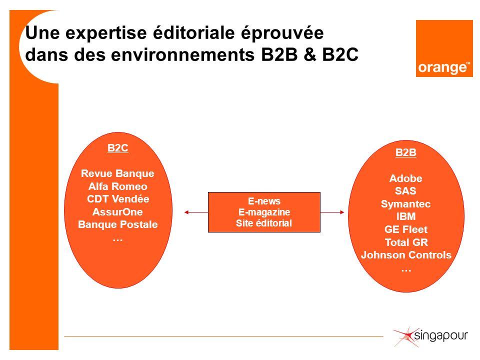 Une expertise éditoriale éprouvée dans des environnements B2B & B2C E-news E-magazine Site éditorial B2C Revue Banque Alfa Romeo CDT Vendée AssurOne B