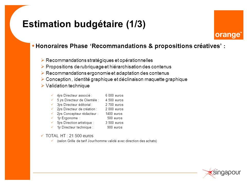 Estimation budgétaire (1/3) wHonoraires Phase Recommandations & propositions créatives : Recommandations stratégiques et opérationnelles Propositions