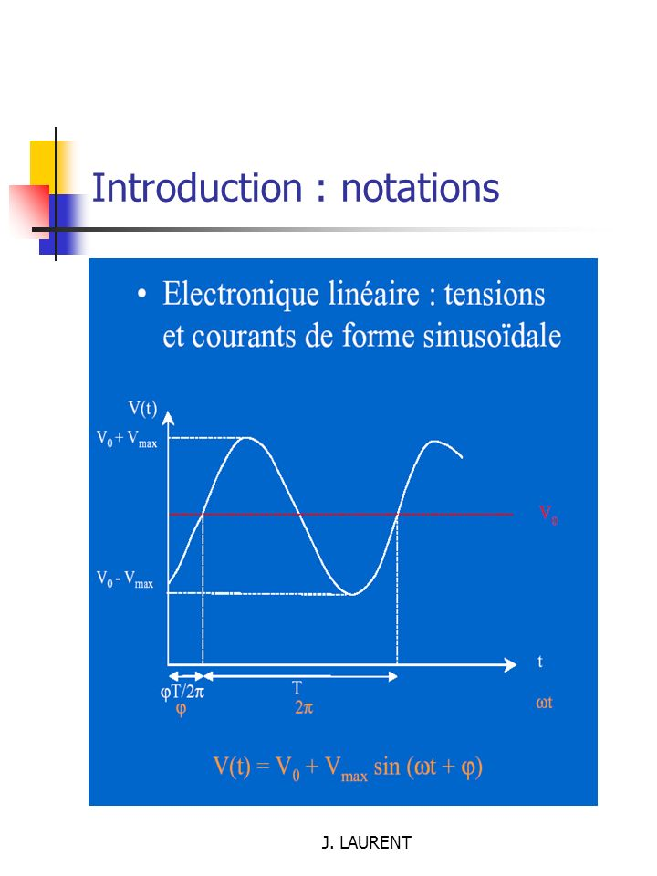 J. LAURENT Introduction : notations