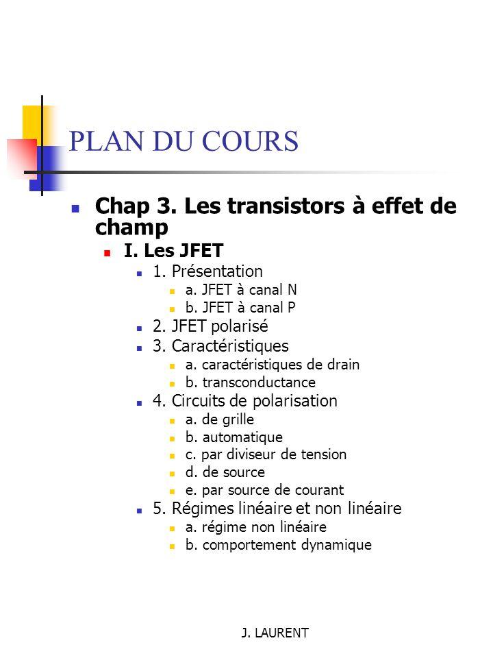 J.LAURENT PLAN DU COURS 6. Applications à l amplification a.