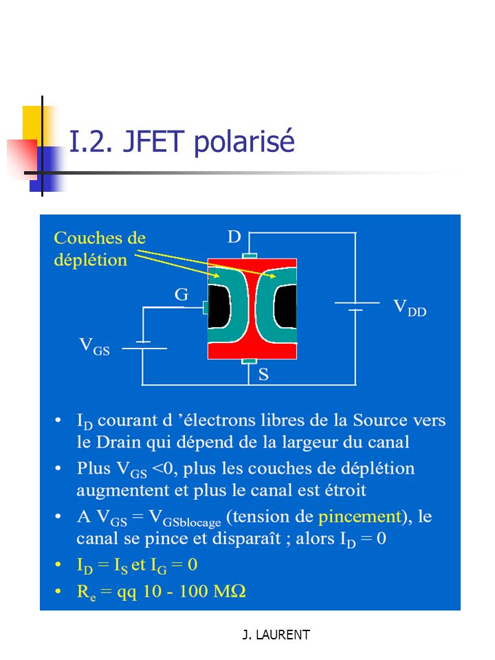 J. LAURENT I.2. JFET polarisé