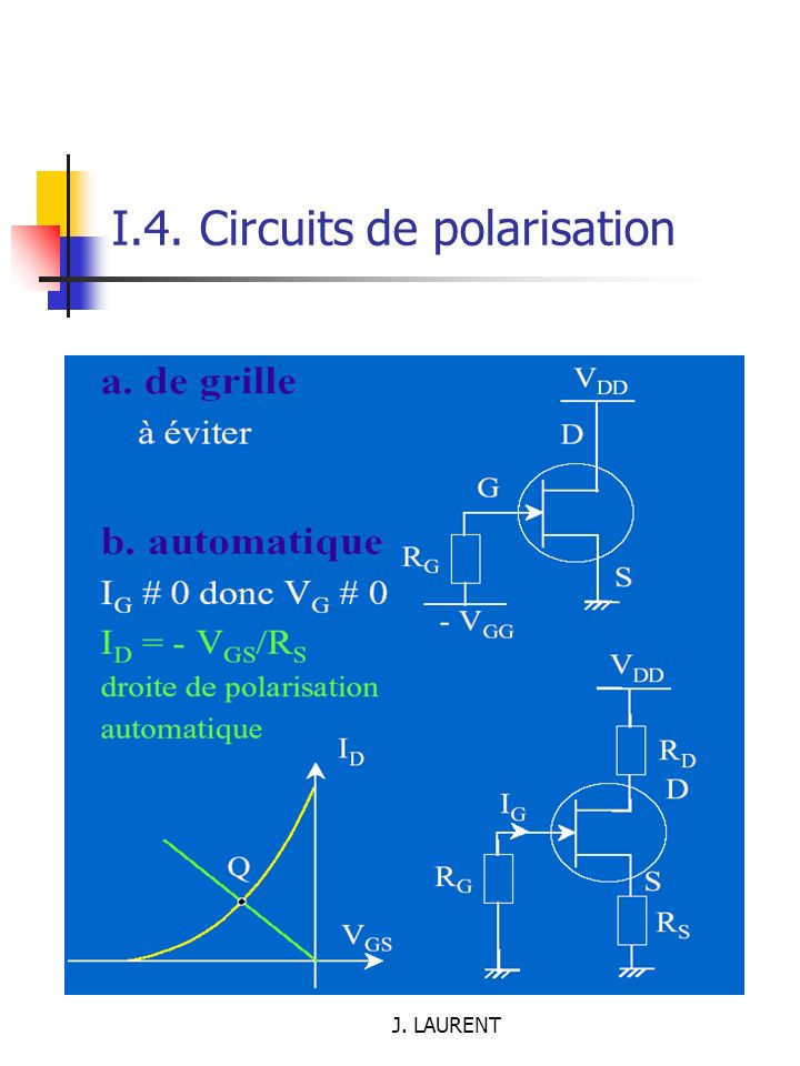 J. LAURENT I.4. Circuits de polarisation
