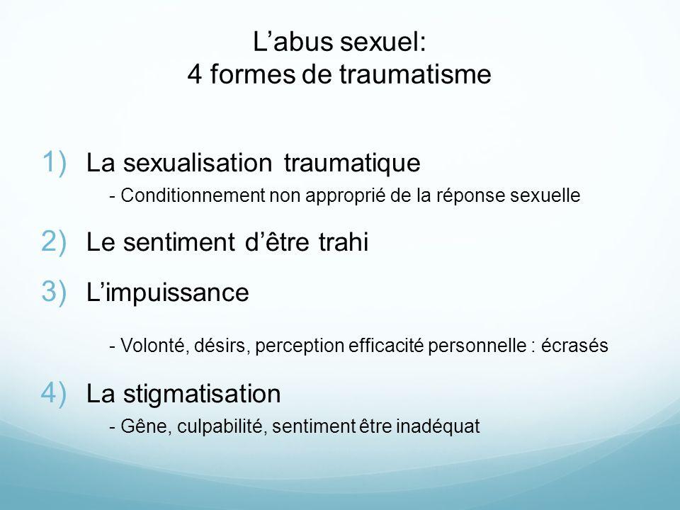 Labus sexuel: 4 formes de traumatisme 1) La sexualisation traumatique - Conditionnement non approprié de la réponse sexuelle 2) Le sentiment dêtre tra