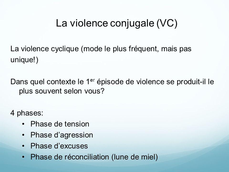 La violence conjugale (VC) La violence cyclique (mode le plus fréquent, mais pas unique!) Dans quel contexte le 1 er épisode de violence se produit-il le plus souvent selon vous.