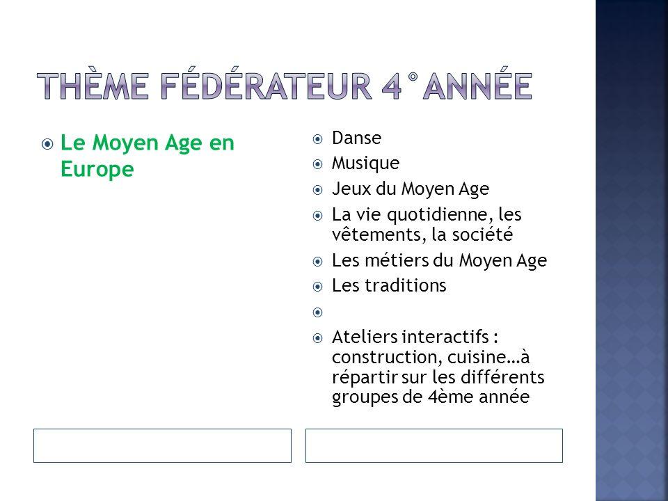 Le Moyen Age en Europe Danse Musique Jeux du Moyen Age La vie quotidienne, les vêtements, la société Les métiers du Moyen Age Les traditions Ateliers