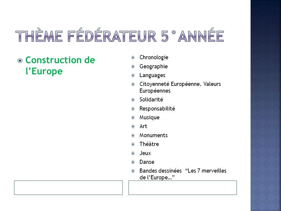 Construction de lEurope Chronologie Geographie Languages Citoyenneté Européenne, Valeurs Européennes Solidarité Responsabilité Musique Art Monuments T