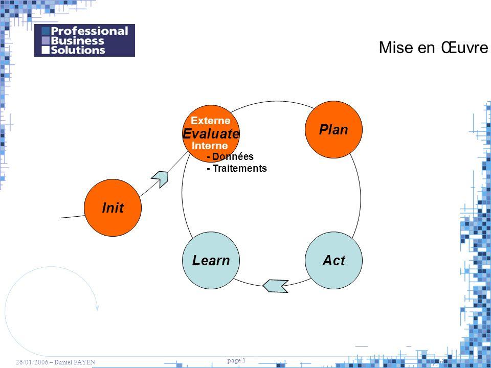 1 page 1 Copyright PBS 2005 26/01/2006 – Daniel FAYEN Mise en Œuvre Init Evaluate Plan ActLearn Interne Externe - Données - Traitements