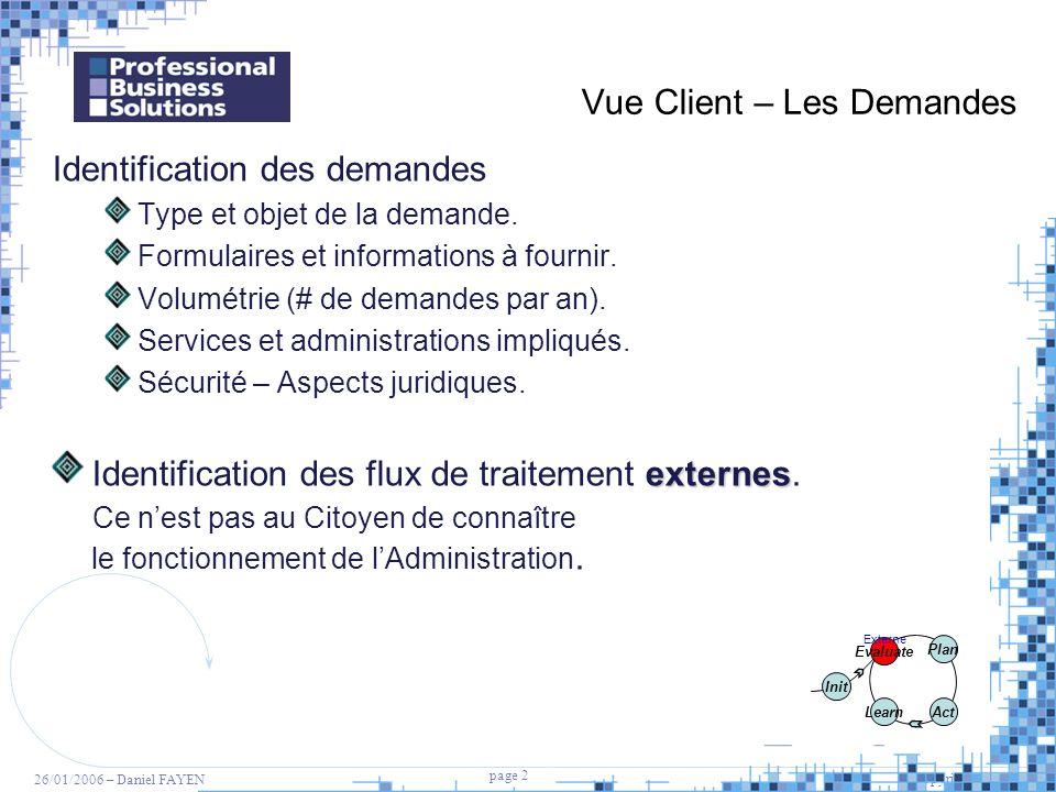 2 page 2 Copyright PBS 2005 26/01/2006 – Daniel FAYEN Vue Client – Les Demandes Identification des demandes Type et objet de la demande. Formulaires e