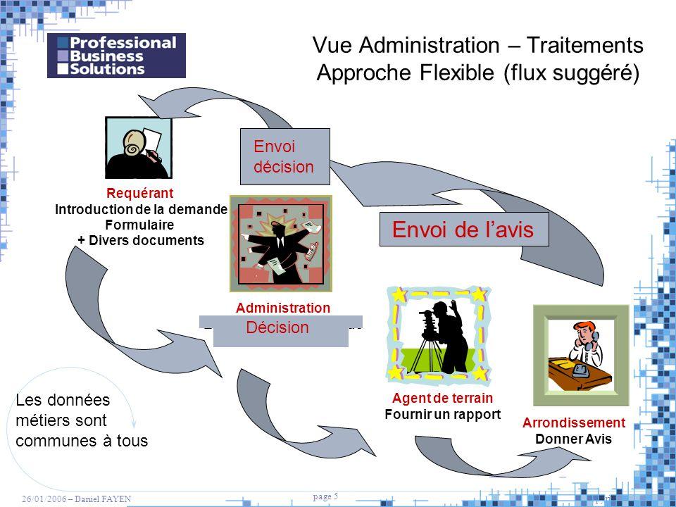 5 page 5 Copyright PBS 2005 26/01/2006 – Daniel FAYEN Requérant Introduction de la demande Formulaire + Divers documents Administration Encodage de la