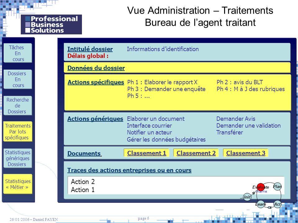 6 page 6 Copyright PBS 2005 26/01/2006 – Daniel FAYEN Vue Administration – Traitements Bureau de lagent traitant Actions génériques Elaborer un docume