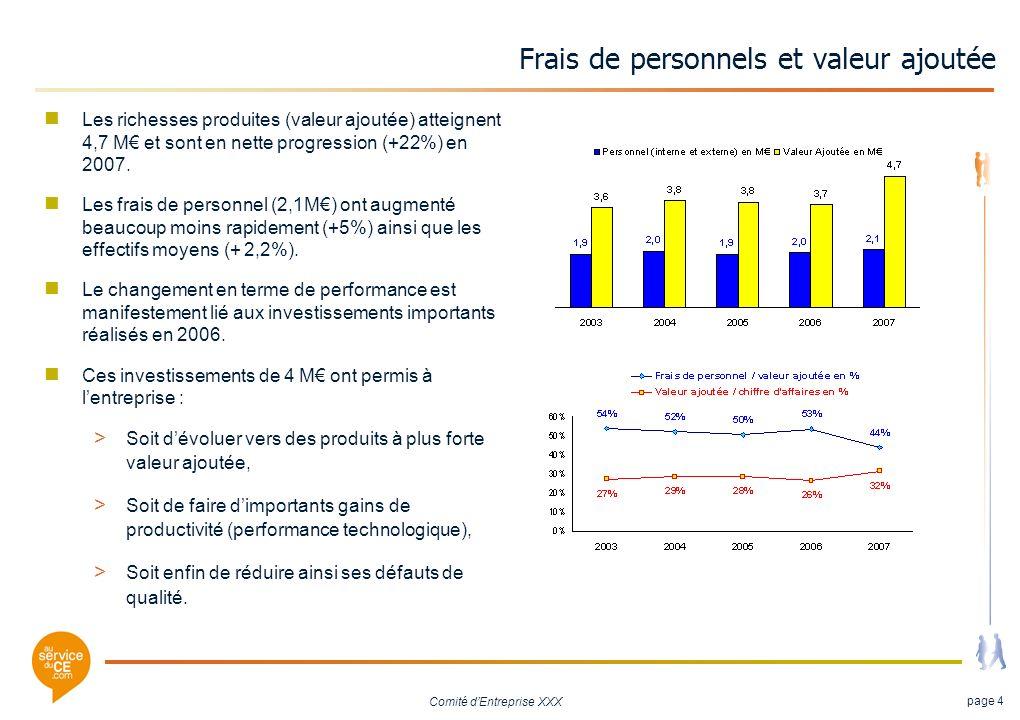 Comité dEntreprise XXX page 4 Frais de personnels et valeur ajoutée Les richesses produites (valeur ajoutée) atteignent 4,7 M et sont en nette progres
