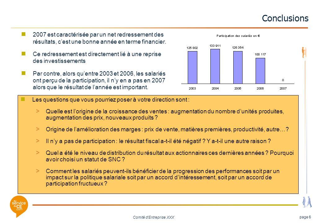 Comité dEntreprise XXX page 6 Conclusions 2007 est caractérisée par un net redressement des résultats, cest une bonne année en terme financier. Ce red