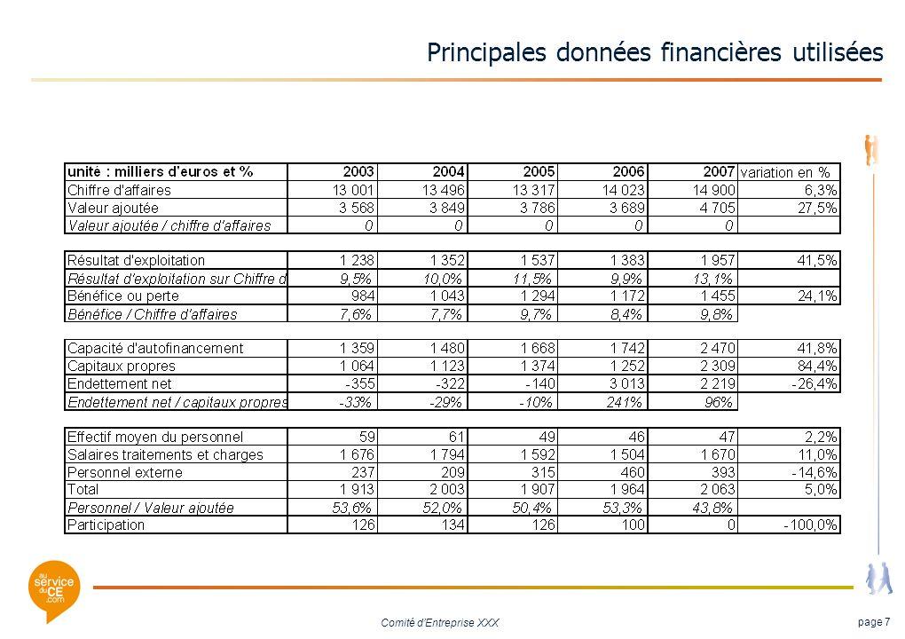 Comité dEntreprise XXX page 7 Principales données financières utilisées