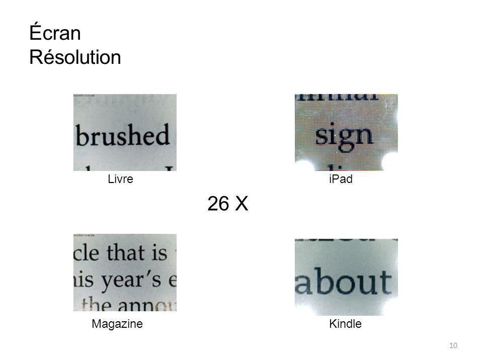 10 Livre Magazine iPad Kindle Écran Résolution 26 X