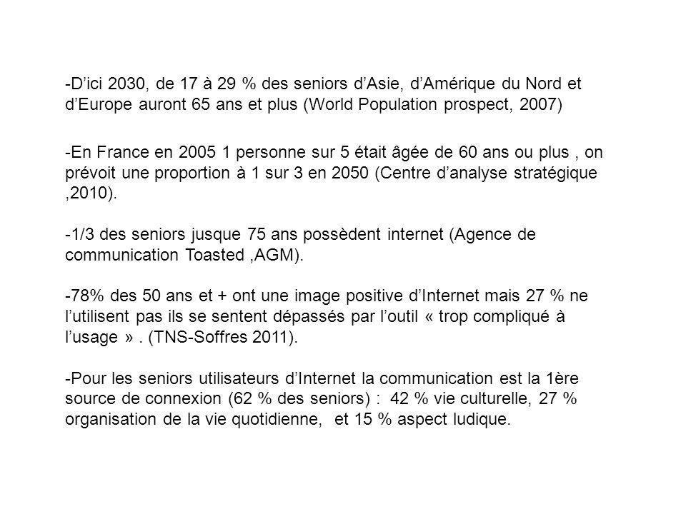 -Dici 2030, de 17 à 29 % des seniors dAsie, dAmérique du Nord et dEurope auront 65 ans et plus (World Population prospect, 2007) -En France en 2005 1