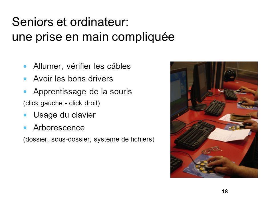 18 Seniors et ordinateur: une prise en main compliquée Allumer, vérifier les câbles Avoir les bons drivers Apprentissage de la souris (click gauche -