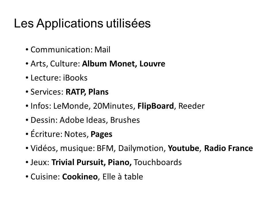 Communication: Mail Arts, Culture: Album Monet, Louvre Lecture: iBooks Services: RATP, Plans Infos: LeMonde, 20Minutes, FlipBoard, Reeder Dessin: Adob