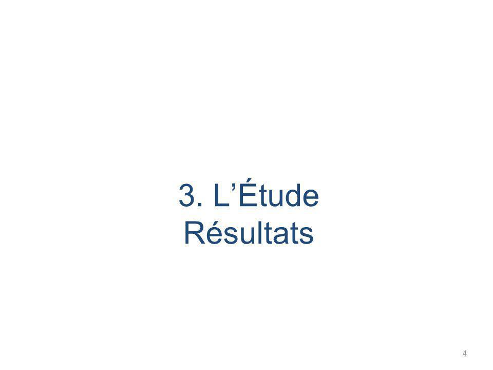 3. LÉtude Résultats 4