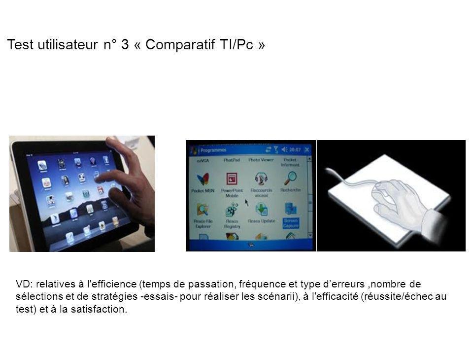 Test utilisateur n° 3 « Comparatif TI/Pc » VD: relatives à l'efficience (temps de passation, fréquence et type derreurs,nombre de sélections et de str