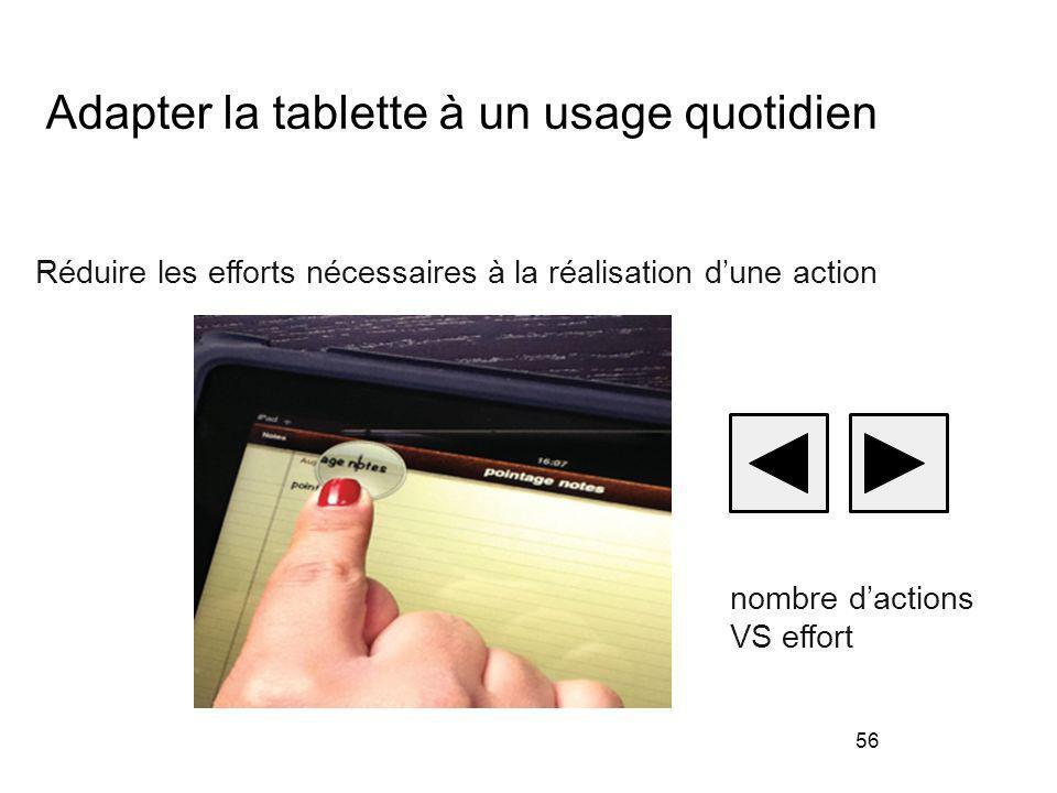 56 Adapter la tablette à un usage quotidien Réduire les efforts nécessaires à la réalisation dune action nombre dactions VS effort