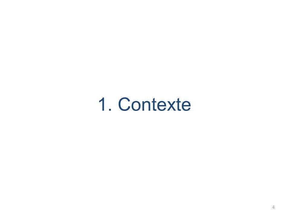 1. Contexte 4