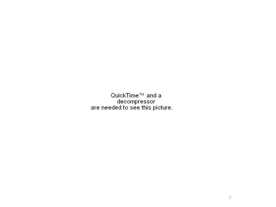 18 Seniors et ordinateur: une prise en main compliquée Allumer, vérifier les câbles Avoir les bons drivers Apprentissage de la souris (click gauche - click droit) Usage du clavier Arborescence (dossier, sous-dossier, système de fichiers) 18