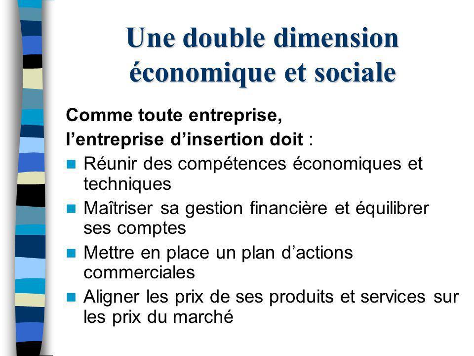 Une double dimension économique et sociale Comme toute entreprise, lentreprise dinsertion doit : Réunir des compétences économiques et techniques Maît