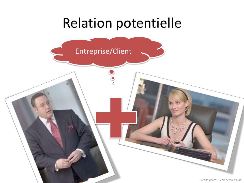 Relation potentielle Entreprise/Client Crédits photos : Voir dernier slide
