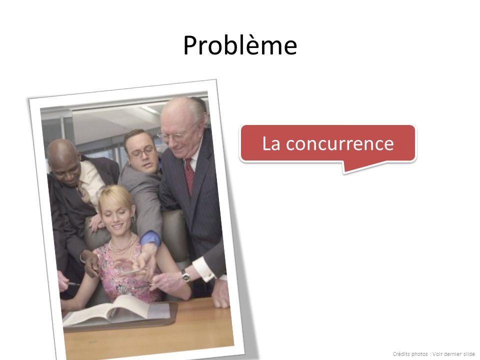 Problème La concurrence Crédits photos : Voir dernier slide