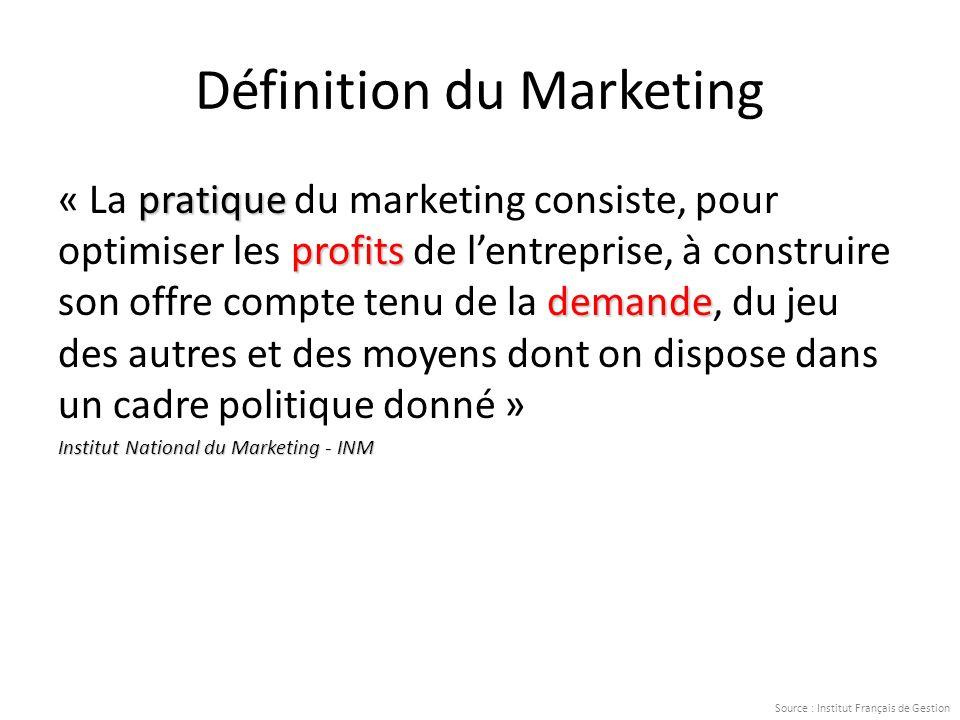 Définition du Marketing pratique profits demande « La pratique du marketing consiste, pour optimiser les profits de lentreprise, à construire son offr