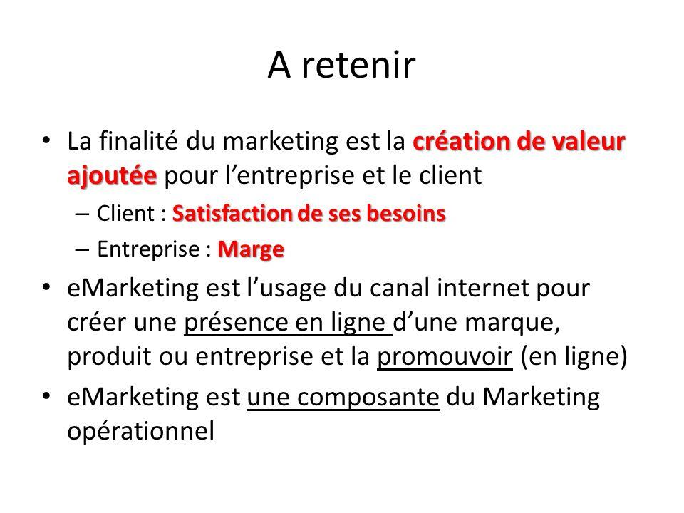 A retenir création de valeur ajoutée La finalité du marketing est la création de valeur ajoutée pour lentreprise et le client Satisfaction de ses beso