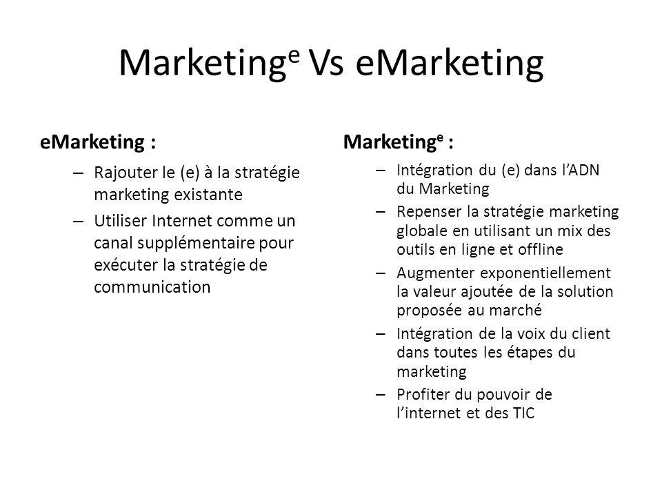 Marketing e Vs eMarketing eMarketing : – Rajouter le (e) à la stratégie marketing existante – Utiliser Internet comme un canal supplémentaire pour exé
