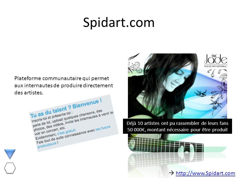 Spidart.com Plateforme communautaire qui permet aux internautes de produire directement des artistes. Déjà 10 artistes ont pu rassembler de leurs fans