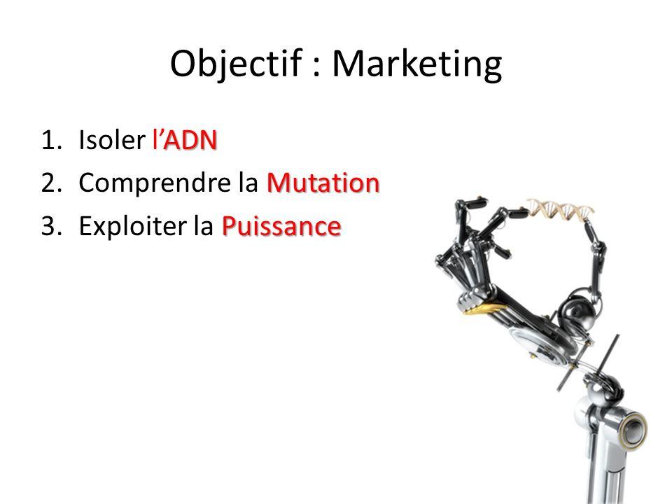 Objectif : Marketing ADN 1.Isoler lADN Mutation 2.Comprendre la Mutation Puissance 3.Exploiter la Puissance