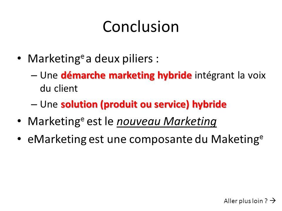 Conclusion Marketing e a deux piliers : démarche marketing hybride – Une démarche marketing hybride intégrant la voix du client solution (produit ou s