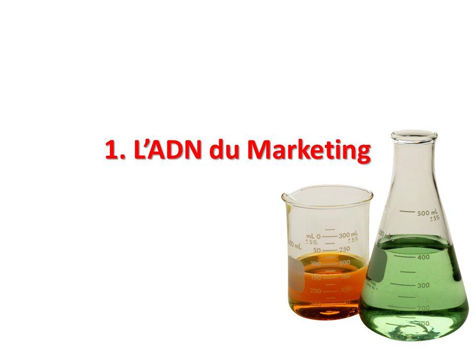 1. LADN du Marketing