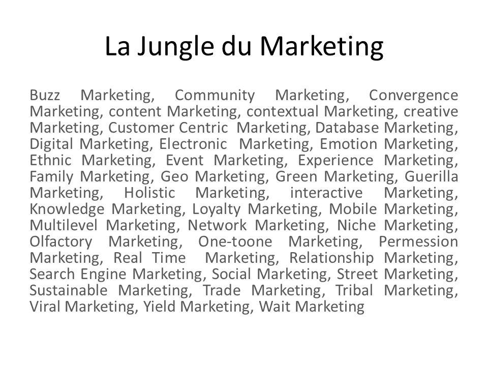 La Jungle du Marketing Buzz Marketing, Community Marketing, Convergence Marketing, content Marketing, contextual Marketing, creative Marketing, Custom