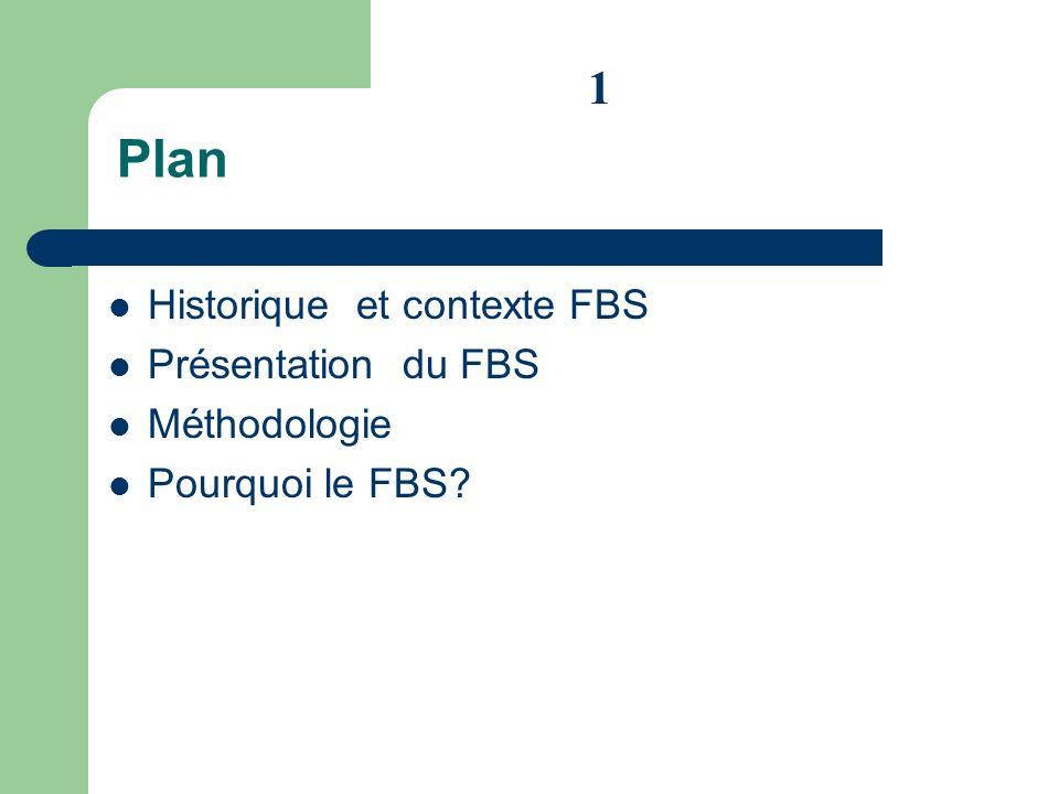 Plan Historique et contexte FBS Présentation du FBS Méthodologie Pourquoi le FBS 1