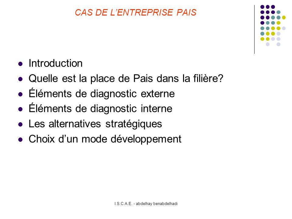 I.S.C.A.E.- abdelhay benabdelhadi Le domaine dactivité stratégique Comment .