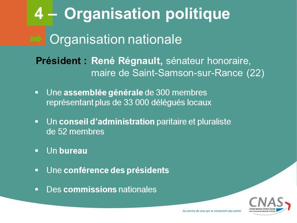 Président :René Régnault, sénateur honoraire, maire de Saint-Samson-sur-Rance (22) Organisation nationale Une assemblée générale de 300 membres représ