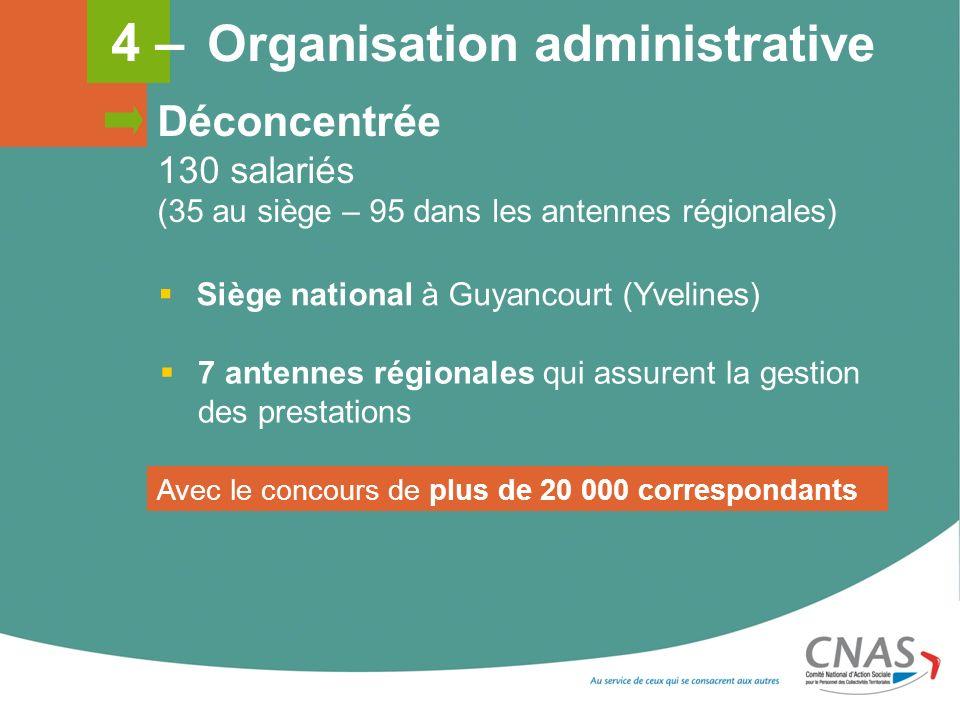 Déconcentrée 130 salariés (35 au siège – 95 dans les antennes régionales) Siège national à Guyancourt (Yvelines) 7 antennes régionales qui assurent la