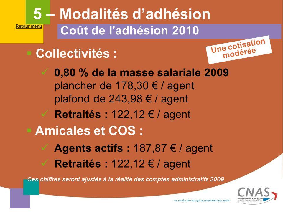 Coût de l'adhésion 2010 Une cotisation modérée Collectivités : 0,80 % de la masse salariale 2009 plancher de 178,30 / agent plafond de 243,98 / agent